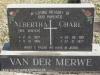 Creighton Cemetery grave Albertha & Charl Van Der Merwe