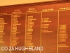 Bluff National Park Golf Club honours boards champions (2)