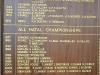 Durban Bowling Club Honours Boards   Chairpersons. (1)