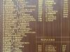Durban Bowling Club Honours Boards Championship board (3)