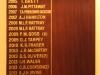 Durban Club - Debenture Benefactors
