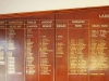 DURBAN - Collegeans & Crusaders Canoe Club - Honours Boards - Bowls (8)