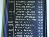 Durban Girls College - Honours Boards - Cape Matriculation examination