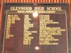 glenwood-high-school-regional-national-champs