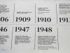 Inanda - Phoenix settlement - International timeline (1).