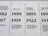 Inanda - Phoenix settlement - International timeline (2)