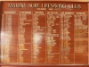 Marine Surf Lifesaving Club -  Honours Board (3 (1)
