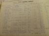 Redhill Cemetery - Death Registers Jan 1965