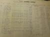Redhill Cemetery - Death Registers Nov 1966