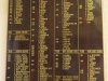 Durban Ski Boat Club  - Record Boards (4)