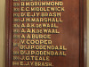 Estcourt-Golf-Club-Honours-Boards-Presidents