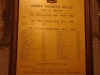 greytown-st-james-church-memorial-plaques-umr-roll-of-honour