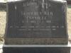 Himeville Cemetery - grave Geoffrey Colville
