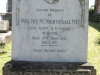 Kearsney Manor - Graveyard - grave -  Captain Walter Nightingale MBE - East Africa Forces 1921