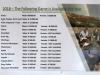 Ladysmith Platrand Lodge game pricing and regulations (2)