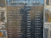 Tchrengula Hill - Gloucestershire Regiment Monument - name panels (1)