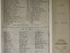 eshowe-zululand-war-memorial-1-patrick-st-s28-53-839-e31-27-978-elev-520m-3