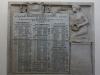 pmb-city-hall-interior-memorial-plaques-natal-volanteers-boer-war
