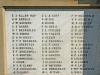 pmb-maritzburg-college-first-world-war-memorial-4