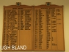 St Charles College Media Centre Honours boards (3)