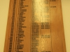 St Charles College Media Centre Honours boards (4)