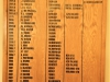 St Charles College reception honours boards (1)