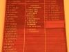 Scottburgh Bowling Club honours boards  (25)