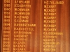 Scottburgh Golf Club honours boards Natal Metropolitan Branch
