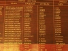 Umkomaas - Bowling Club - Honours Boards  - Club Honours - (3)