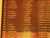 Umkomaas - Bowling Club - Honours Boards  - Women -