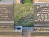 Bethany Farm Family Cemetery - Grave - Ernest  1977 & Hannah Theunissen 1989